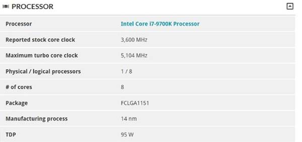 Intel Core i7 9700K Review | Is it Worth Getting? (Detailed